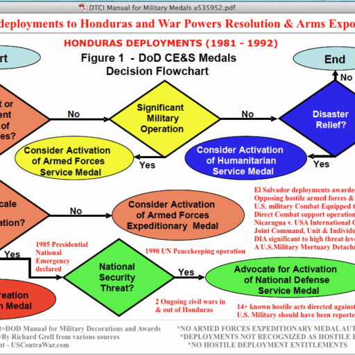 cropped-DOD-military-medals-decision-flowchart.png